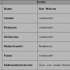 Red Wolves Datasheet